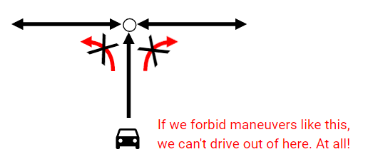 An example of a graph with incorrectly set forbidden maneuvers