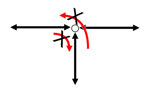 Small example of a graph with forbidden maneuvers